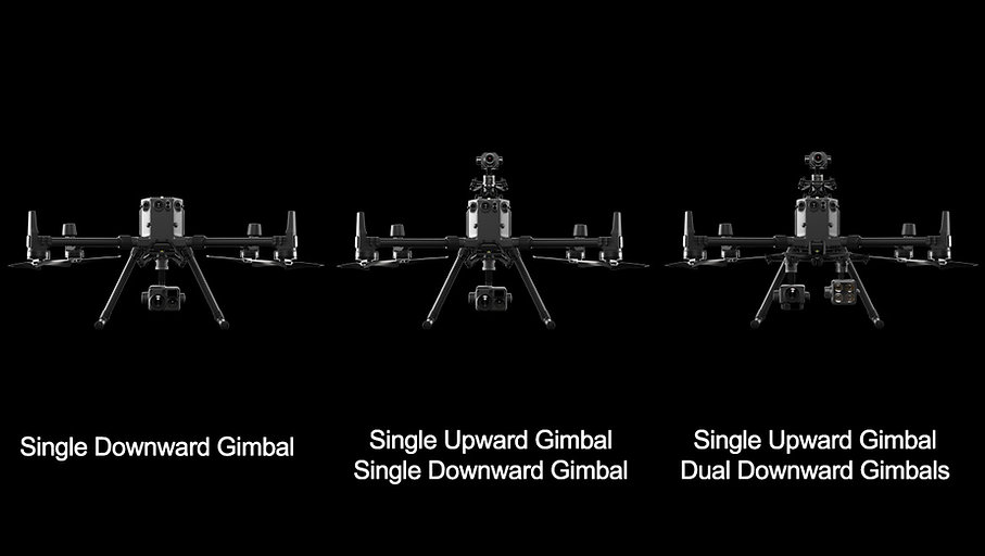 M300 ALL GIMBAL CONFIGS.jpg
