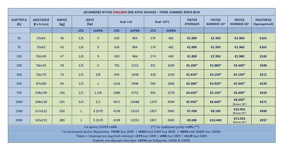 Giove charts_CHILLBOX PRICES.jpg