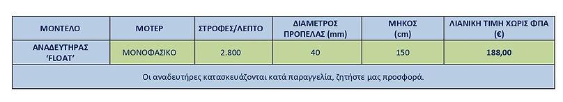 Giove charts_stirrer1.jpg