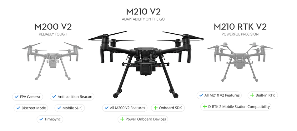 M200 V2 series family.png