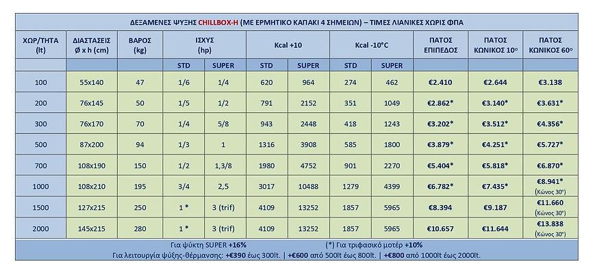 Giove charts_CHILLBOX-H PRICES.jpg