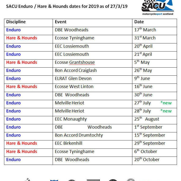 Scottish Enduro & Hare and Hound Championship