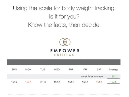 Stepping on the Scale....know the facts!