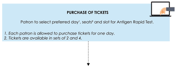 Ticketing Infographic 2-01.png