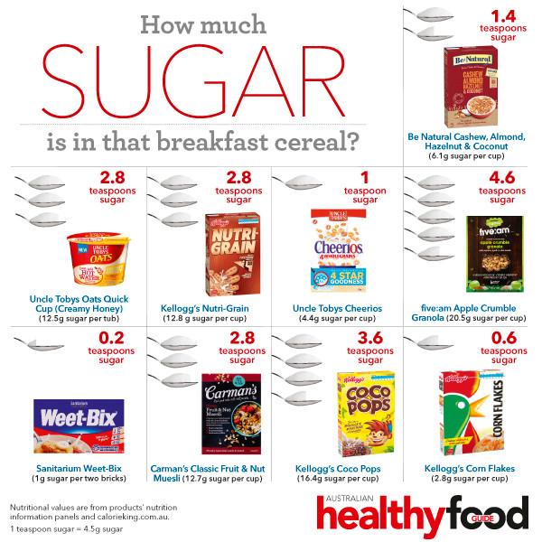 sugar-in-breakfast-cereal