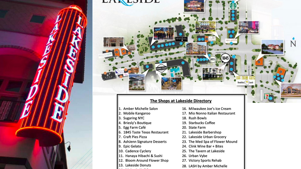Shops Directory