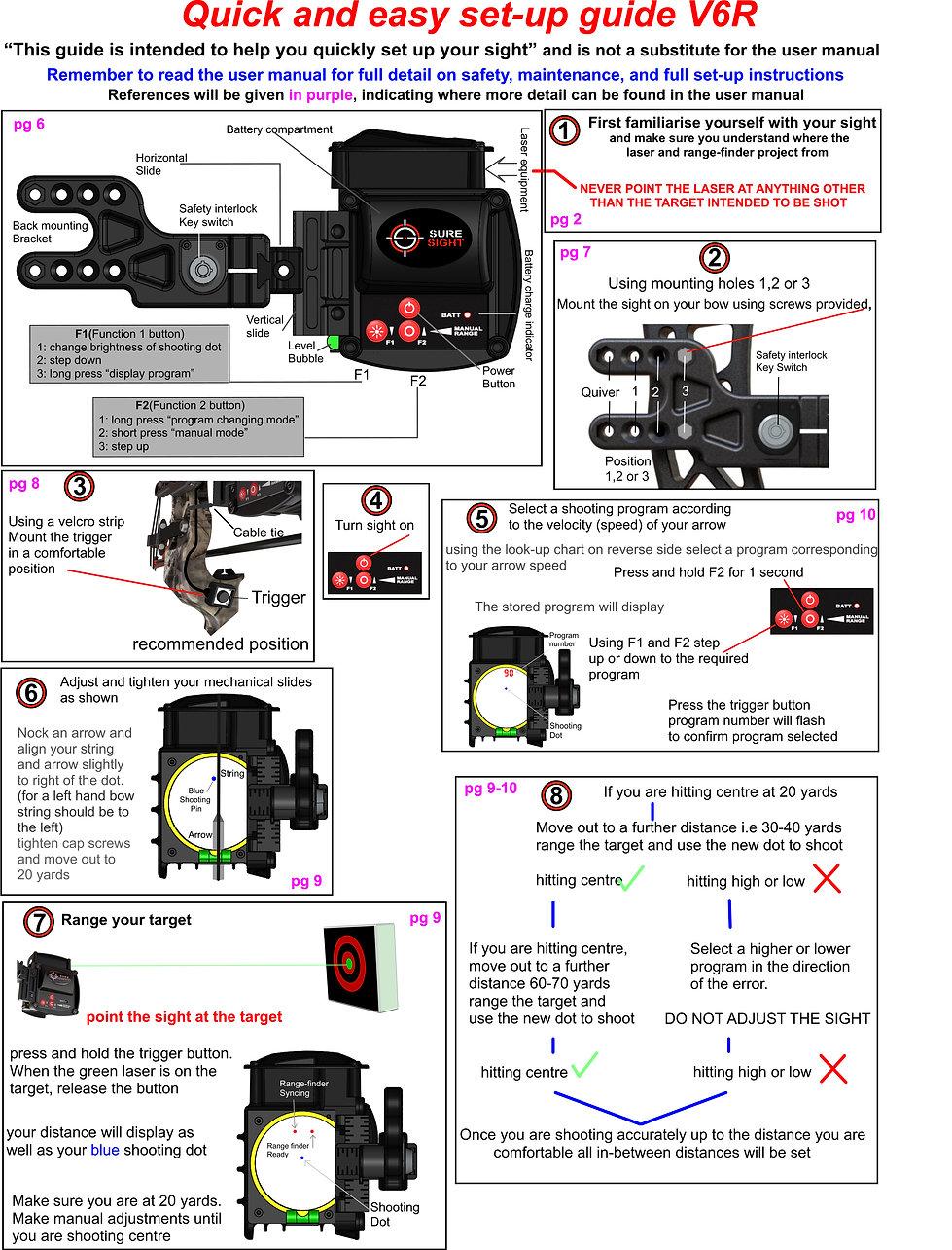 Quick Set-up Guide V6R.jpg