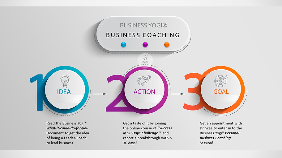 3 Steps to be a Business Coach.png