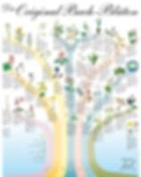 bachblueten-poster-florem_600x600_2x.jpg
