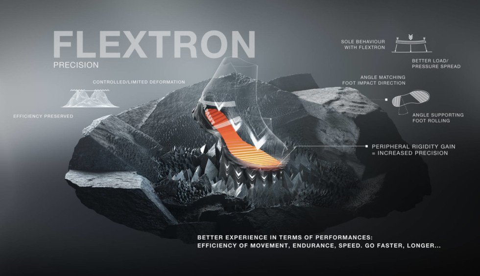 180417_Flextron_Precission_v03-1024x625.
