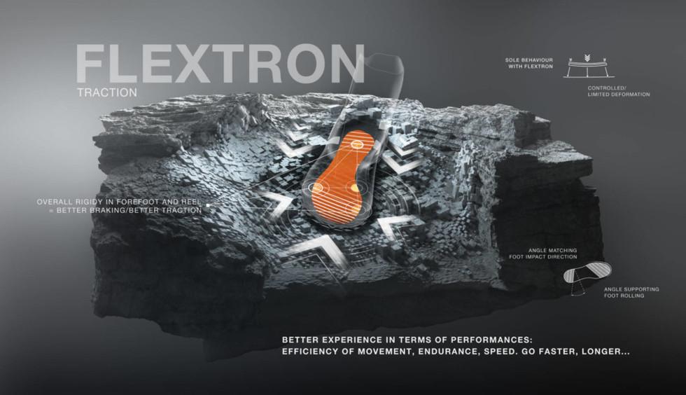 180417_Flextron_Traction_v03-1024x625.jp