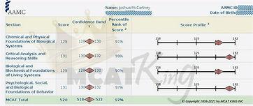 Joshua McCartney MCAT KING Results 98_ed