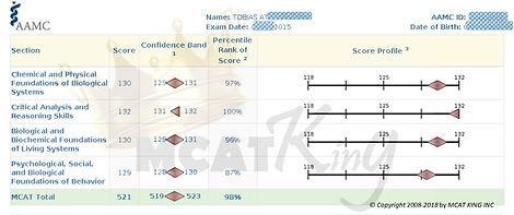 Toby MCAT KING Results 98.jpg