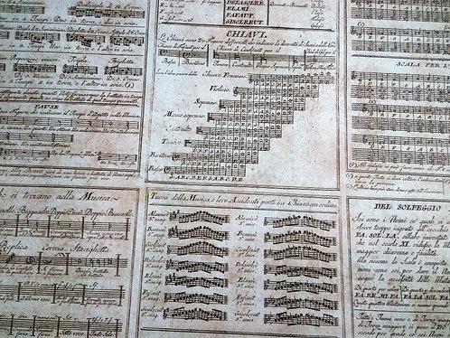 Papel Decoupage Música Antigo