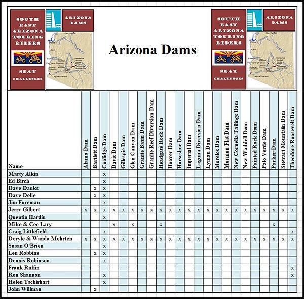 SEAT Challenge Matrix AZ Dams as of 7 Ap