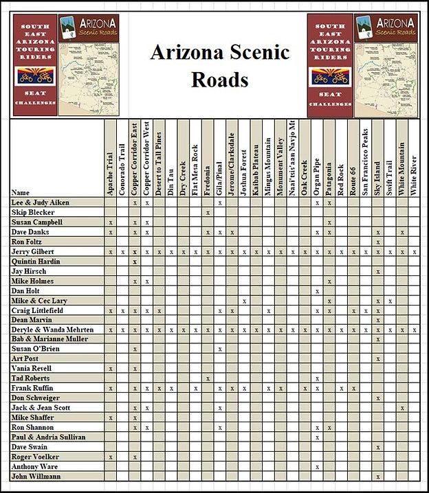 SEAT Challenge Matrix AZ Scenic Roads as