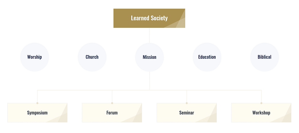Learnedsociety_structure.png