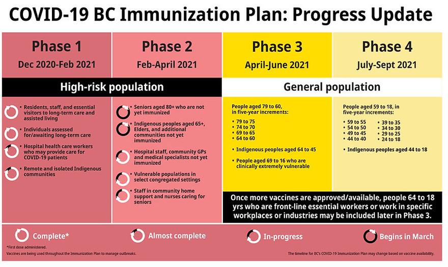Covid Immunization Plan.png