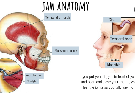 Jaw Pain: A Holistic Approach