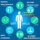 Area Manager Energia Elettrica e Gas Lom