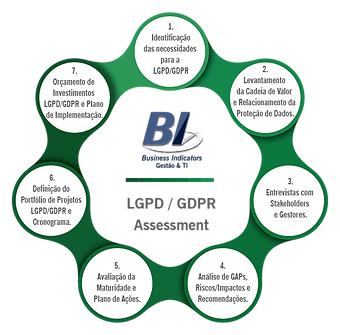LGPD Assessment_3_2x.png