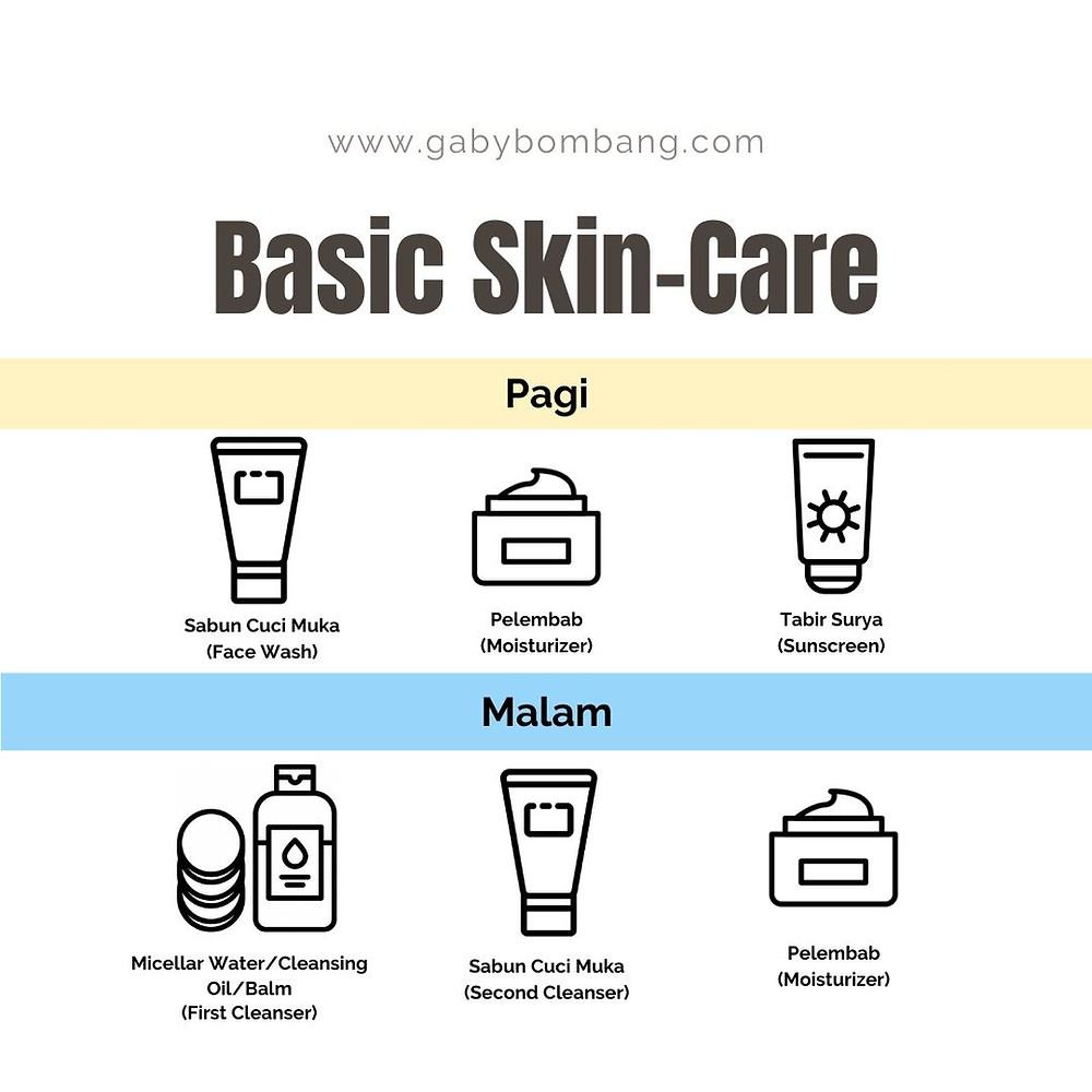 Basic Skincare adalah