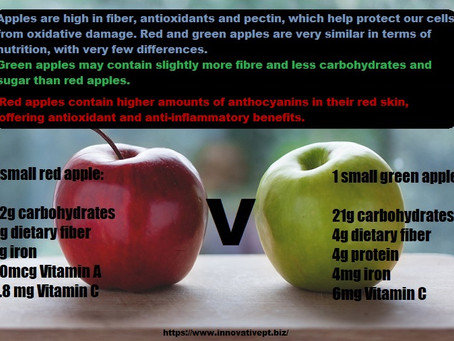 Red Apples V Green Apples...