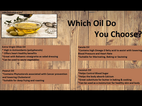 Helpful Hints On Oil...