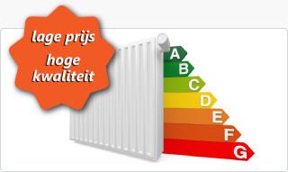 Hoe kies je nieuwe radiatoren?
