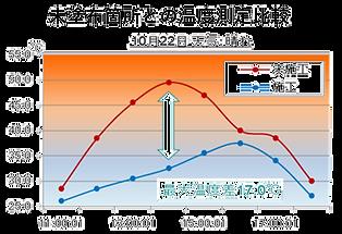 %E5%86%B7%E6%9A%96%EF%BC%A1%EF%BC%93%E3%