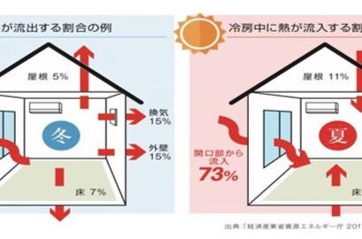 #5 快適空間と断熱対策【快適度の高い住宅とは】
