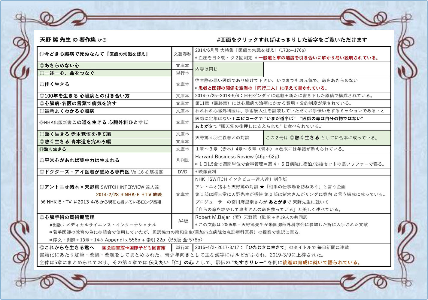 天野篤:著作集 *台紙付き.jpg