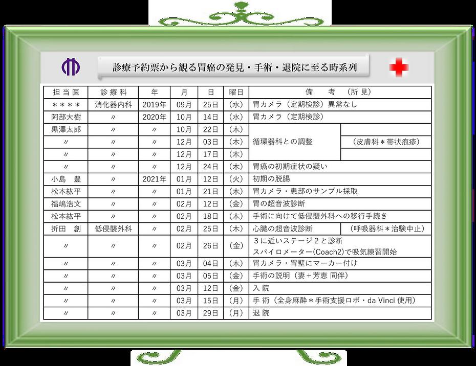 診療予約票-1.png