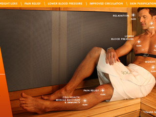Health Benefits Of Our New Infra-Red Sauna
