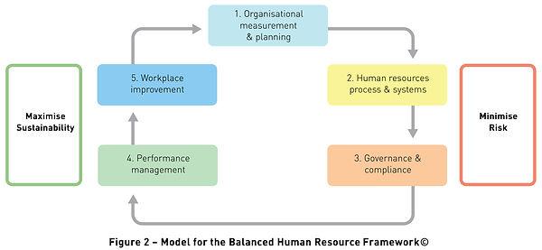 HR Framework_2_150dpi.jpg