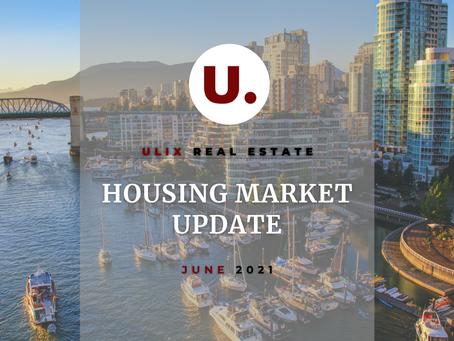 June 2021 Market Outlook