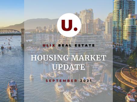 September 2021 Market Outlook