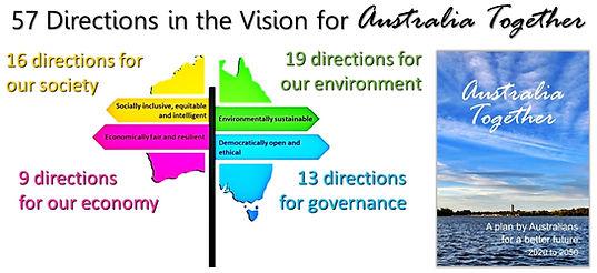 Vision-7-Vision Survey.jpg