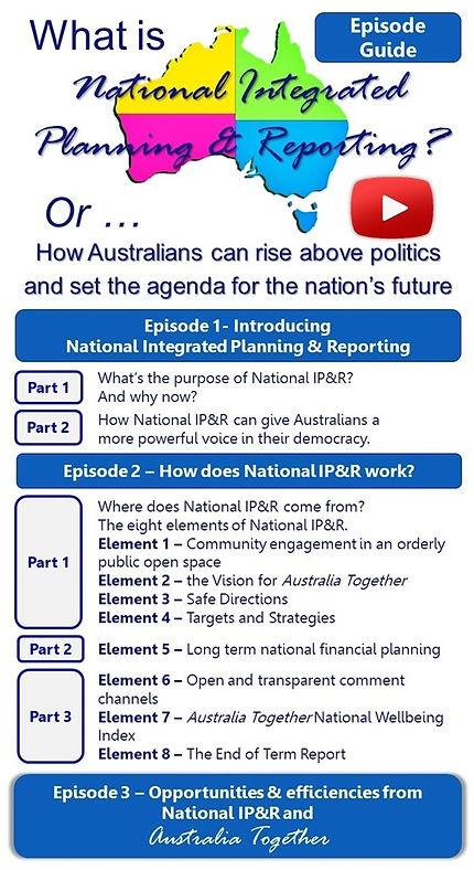 National IP&R - Episode Guide - 3g.jpg