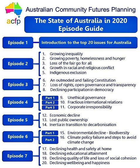 State of Australia Episode Guide - 2 - P