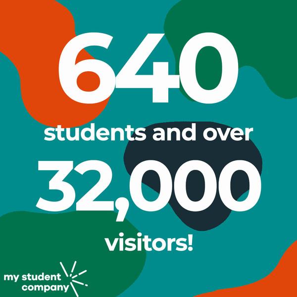 80 student companies part 2.jpg