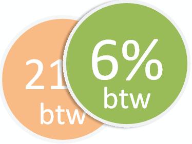 BTW van 21% naar 6 % fietsen nog niet voor morgen