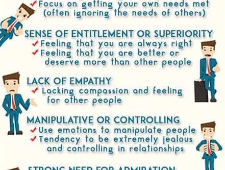 Narcissistic Epidemic?