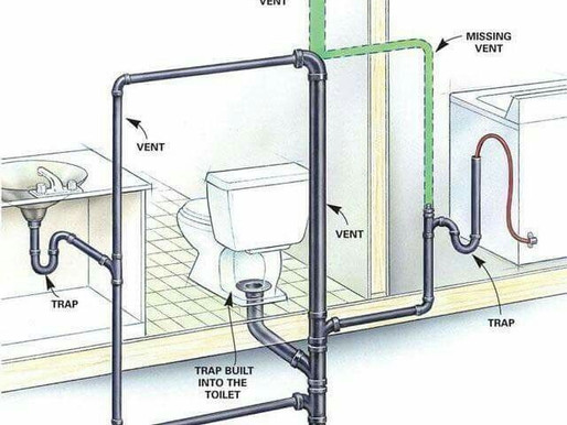 How Does The Plumbing System Work?