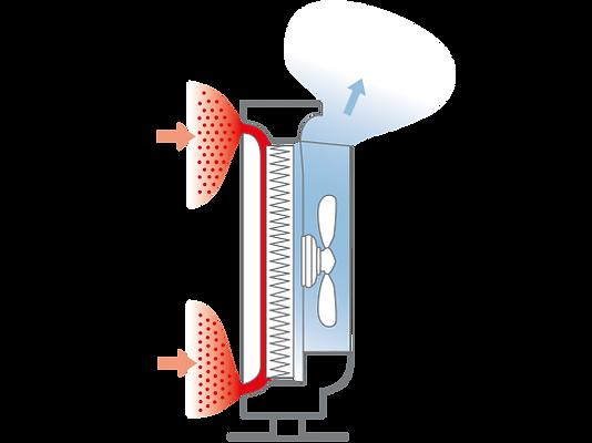 Principe de traitement de l'air purificateur