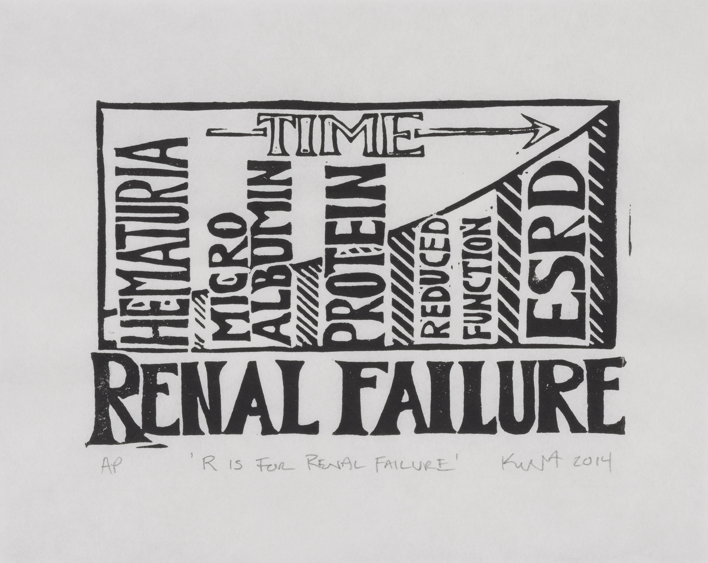 R is for Renal Failure
