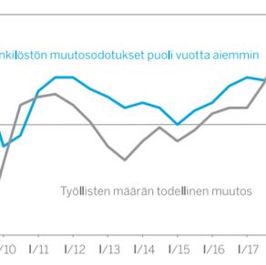 Yrittäjät Suomen talouden selkäranka