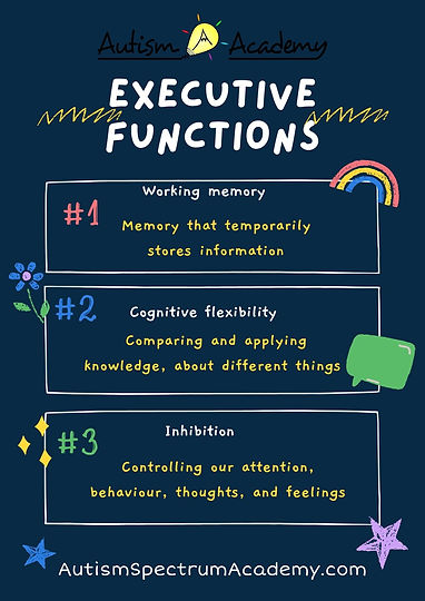 Executive Functions Poster