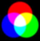 Colour wheel mix