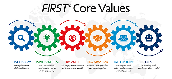 blog-header-ed-core-values.png